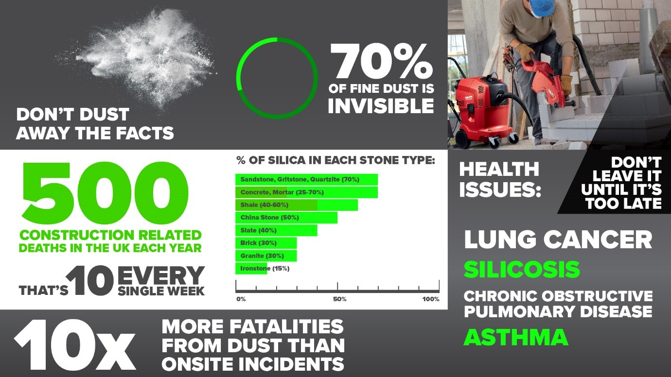 Dont dust away the facts GAP graphic