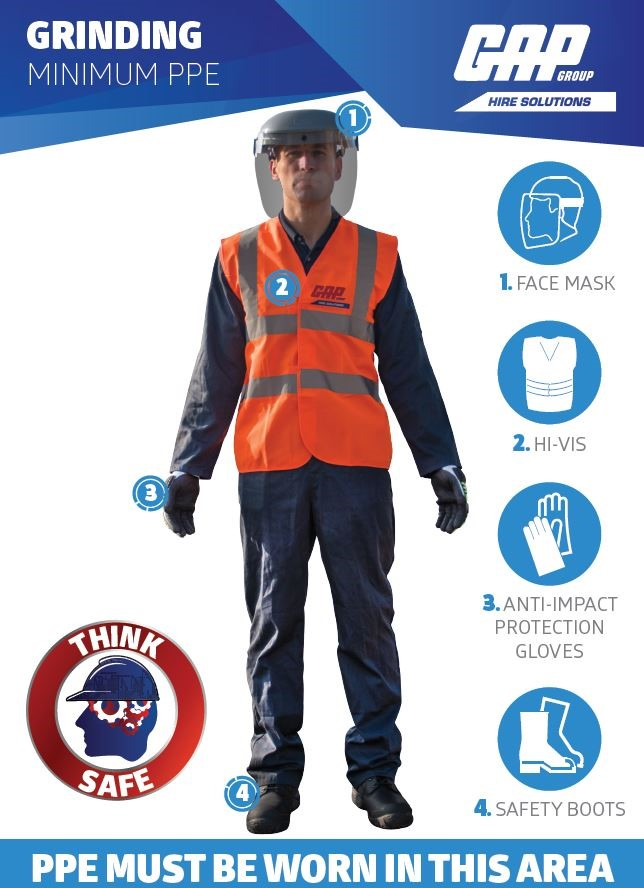 All of GAP's 140+ depots nationwide have minimum PPE requirement posters for every task